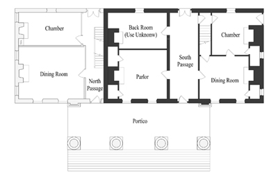 ca. 1797 First Floor Plan